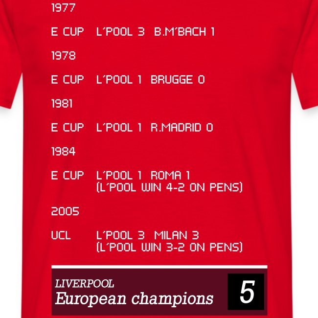 TV Ticker - Liverpool