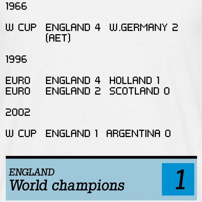 TV Ticker - England
