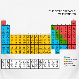 Periodic Table of elements Long sleeve shirts - Men's Long Sleeve Baseball T-Shirt