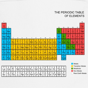 Periodic Table of elements  Aprons - Cooking Apron