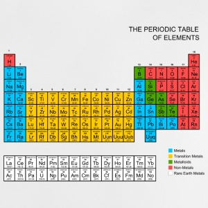 Periodic Table of elements Shirts - Baby T-Shirt