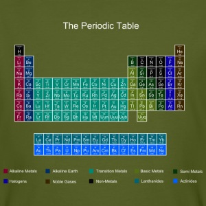Blue Stylish Periodic Table of Elements T-Shirts - Men's Organic T-shirt