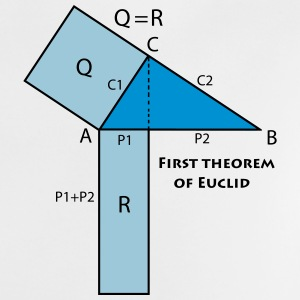 first_theorem_of_euclid_p1 Shirts - Baby T-Shirt