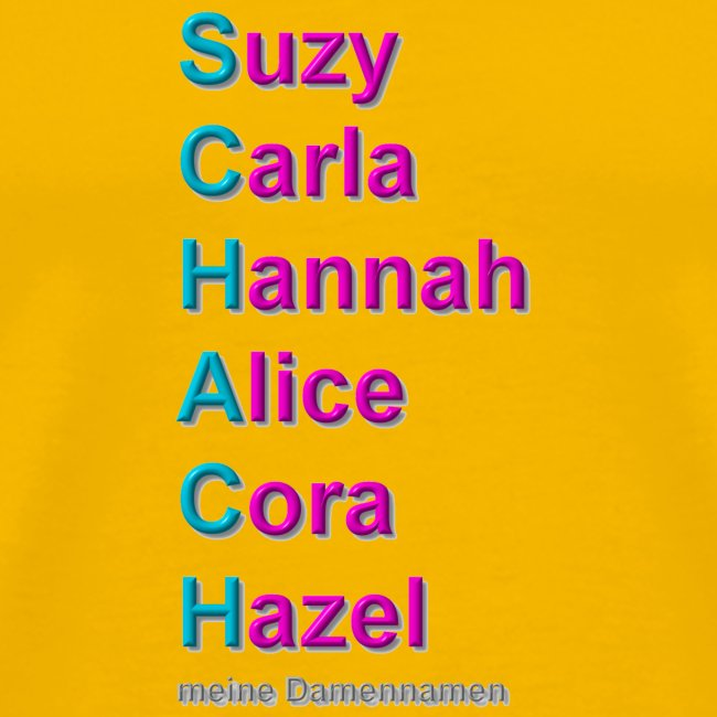 Damennamen modern