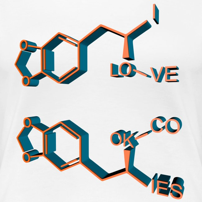 ILC DNA