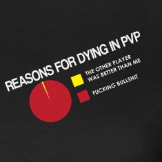 Reasons for Dying in PVP