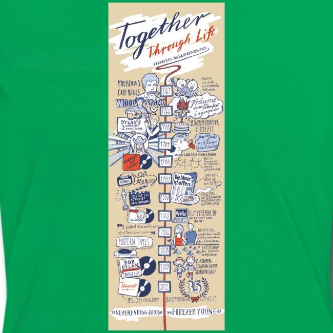 Frauen T-Shirt 2013