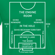Design ~ Mapping the Modern Football Pitch