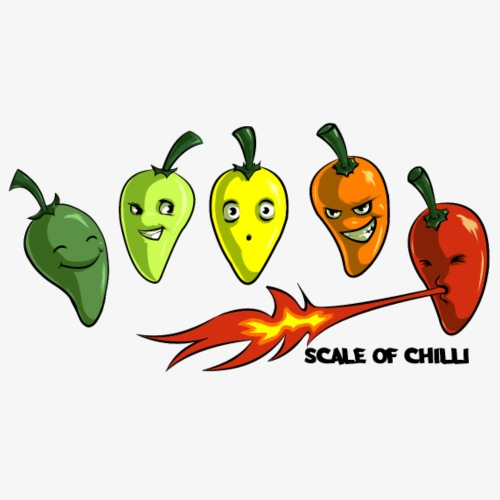 Scale of Chilli Text