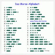 Motiv ~ Morse-Alphabet T-Shirt