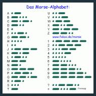 Motiv ~ Morse-Alphabet T-Shirt dunkel