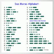 Motiv ~ Morse-Alphabet Tasse