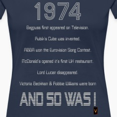 1974 - 40th Birthday T-Shirts