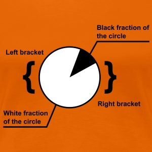 sophisticated pie chart - Women's Premium T-Shirt