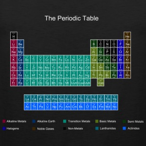 Blue Stylish Periodic Table of Elements T-Shirts - Men's Premium Tank Top