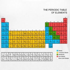Periodic Table of elements Tops - Women's Premium Tank Top
