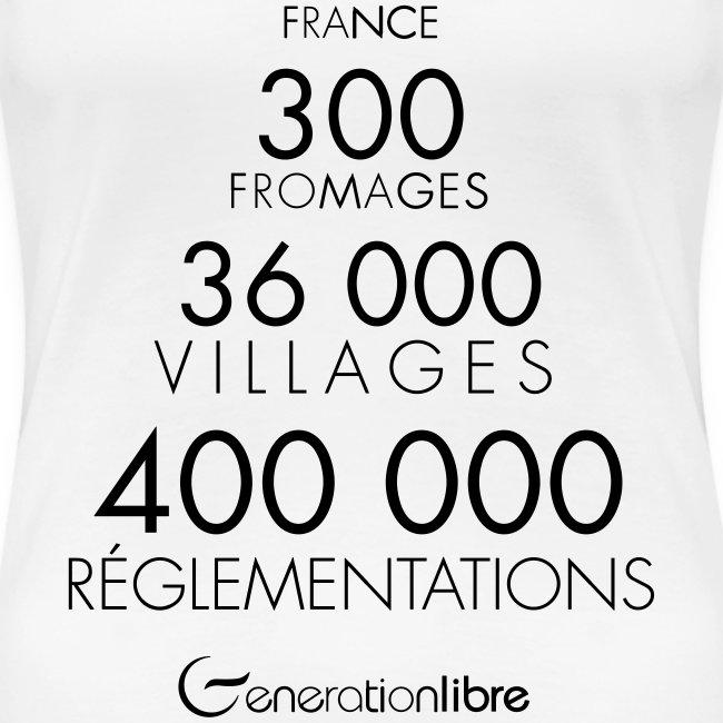 France... 400 000 réglementations !