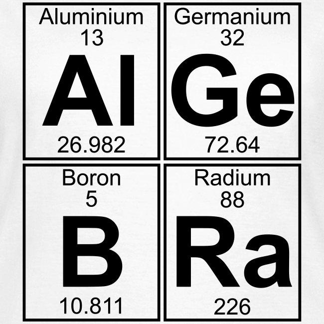 Al-Ge-B-Ra (algebra)
