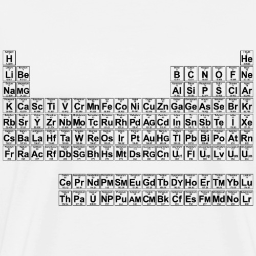 Periodic Table - Full (v2)