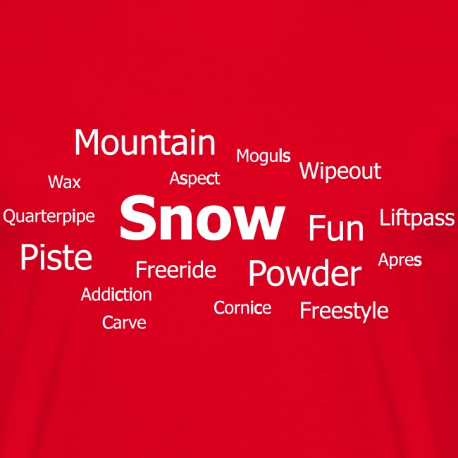 Tag Cloud (Red)