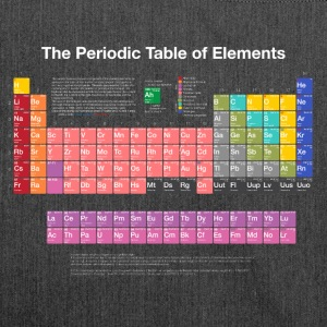 Periodic Table of Elements (PTE) light Bags & Backpacks - Shoulder Bag made from recycled material