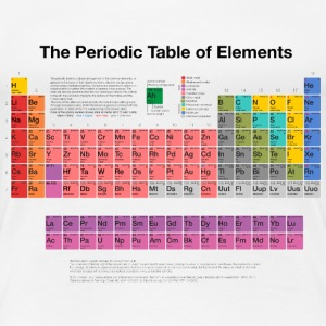 Periodic Table of Elements (PTE) dark T-Shirts - Women's Premium T-Shirt