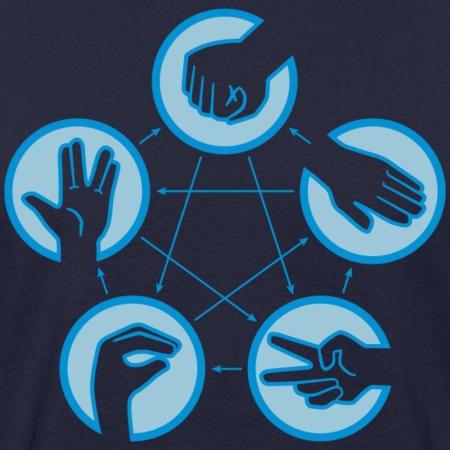 Rock-paper-scissors-lizard-Spock - Bioshirt