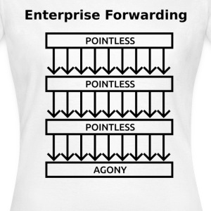 Enterprise Forwarding - Women's T-Shirt