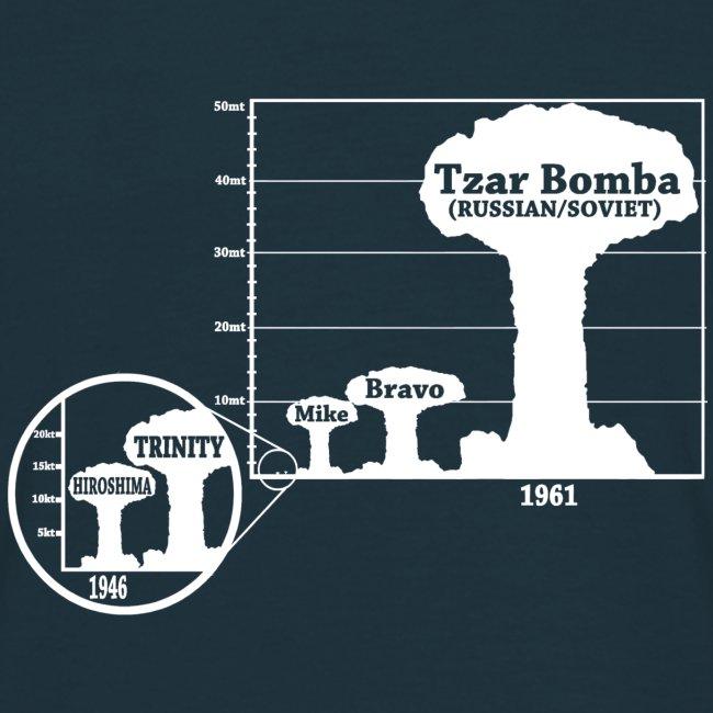 TZAR BOMBA (multicolor)