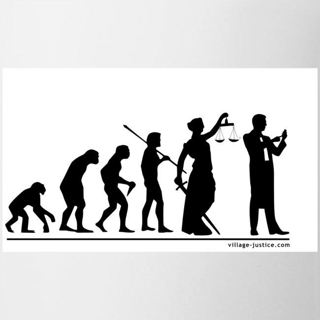 L'évolution du droit...
