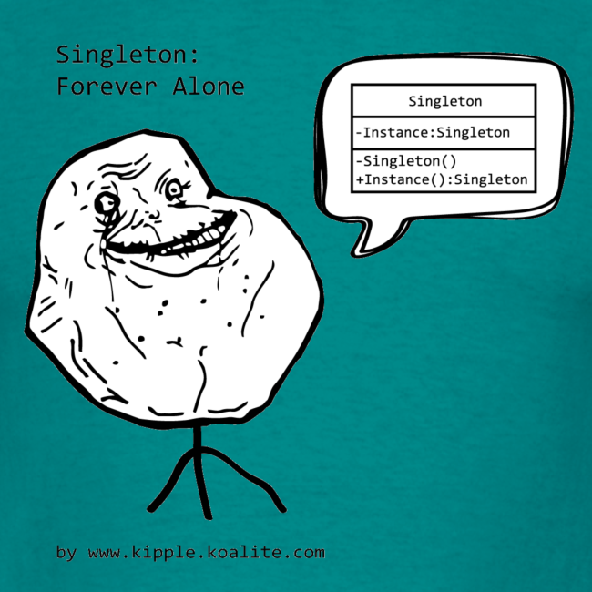 Singleton Design Pattern (Black)