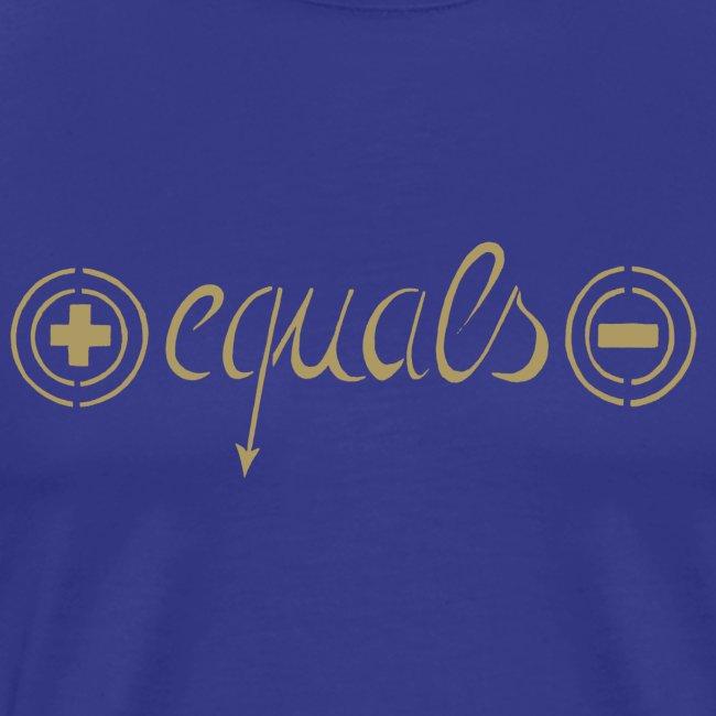 Plus equals Minus
