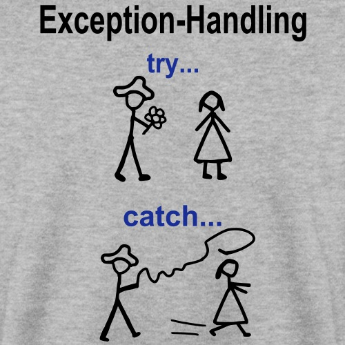 Try-Catch-Java-Code