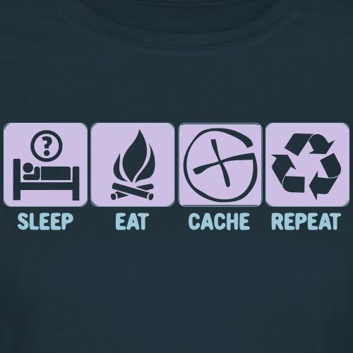 Sleep Eat Cache Repeat