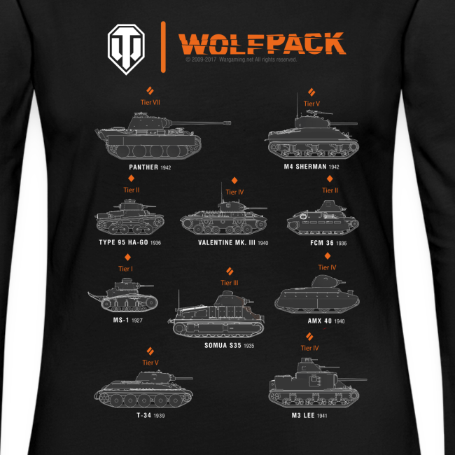 World of Tanks Wolfpack, Women Collection
