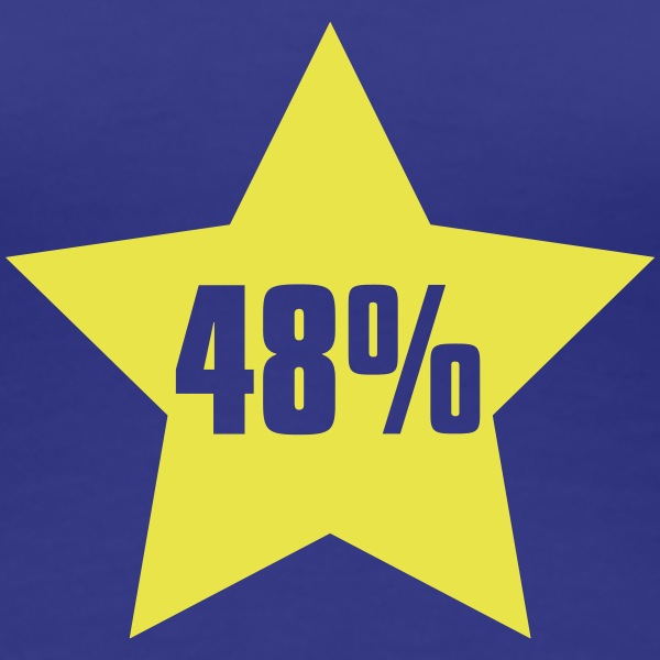48% in Star - Women's Premium T-Shirt