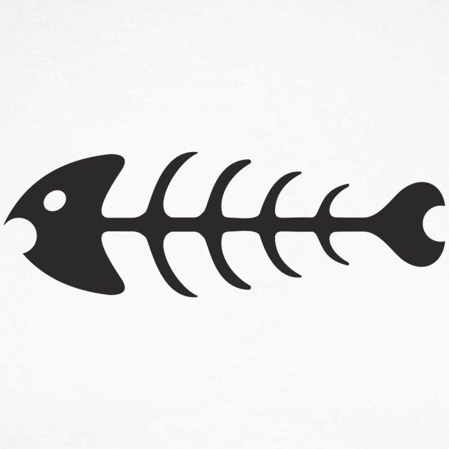 Fish ML
