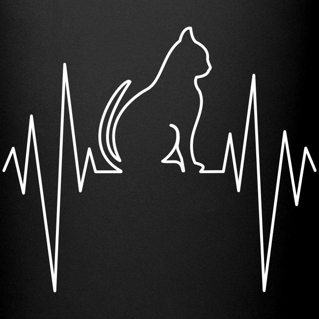 Tasse – Katze Herz – Herzschlag (dh)