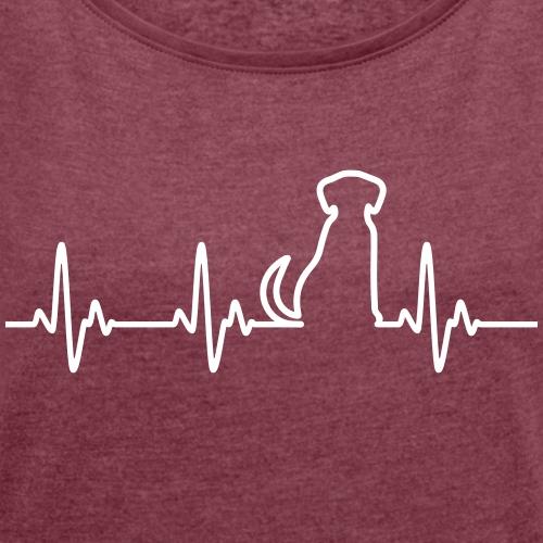 Hund Herzschlag EKG