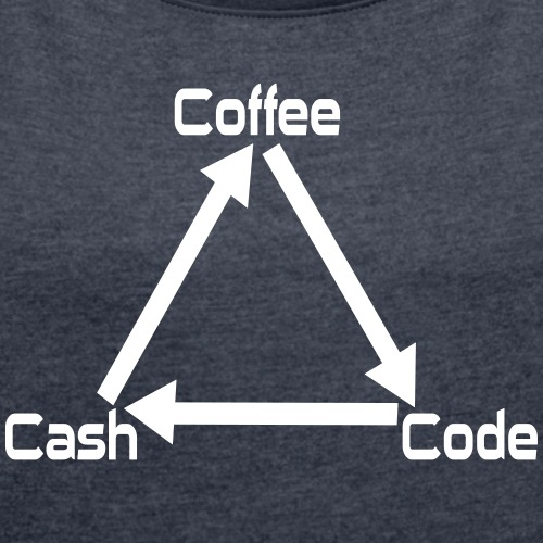 Coffee Code Cash Softwareentwickler Programmierer