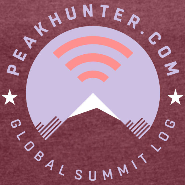 Peakhunter Global Summit Log