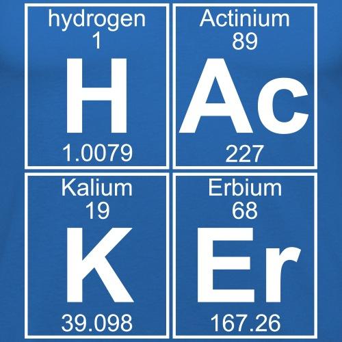 H-Ac-K-Er (hacker) - Full