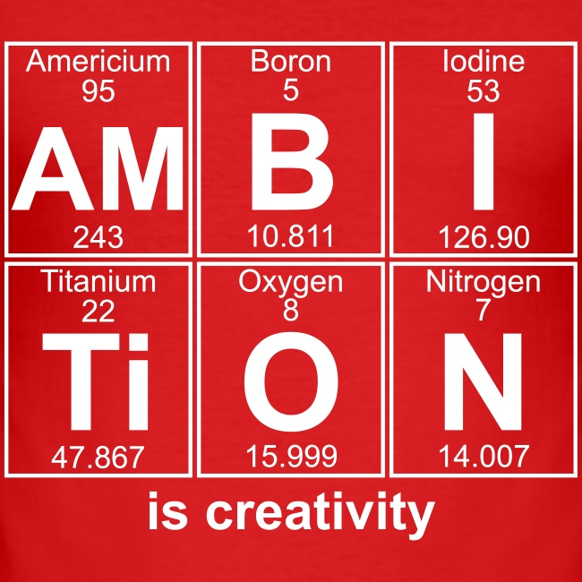 Ambition is creativity