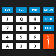 Motif ~ I can calculate.