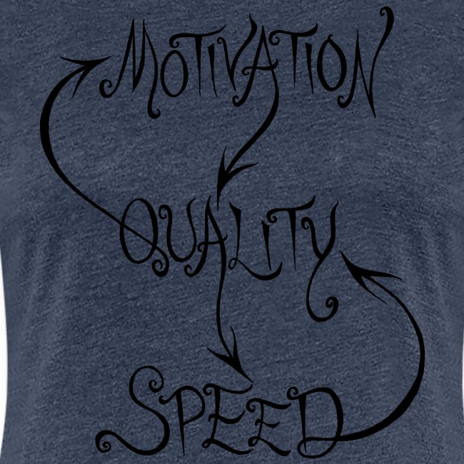 Motivation, Quality, Speed, woman's black print