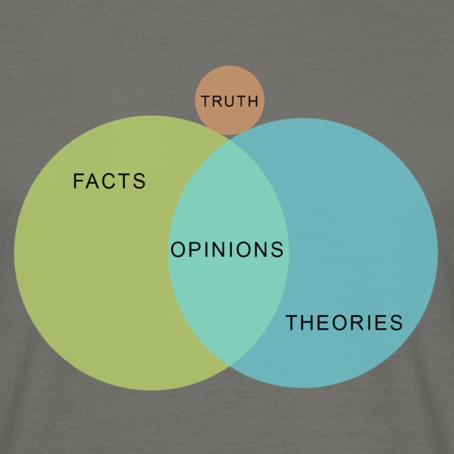 Venn Diagram Truth