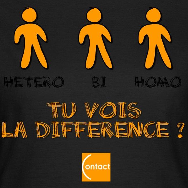 Hétéro, bi, homo : tu vois la différence ?