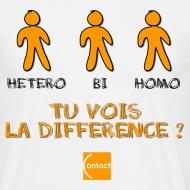 Motif ~ Hétéro, bi, homo : tu vois la différence ?