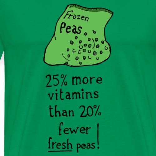 Percentage Peas