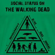 Diseño ~ The Walking Dead - social status